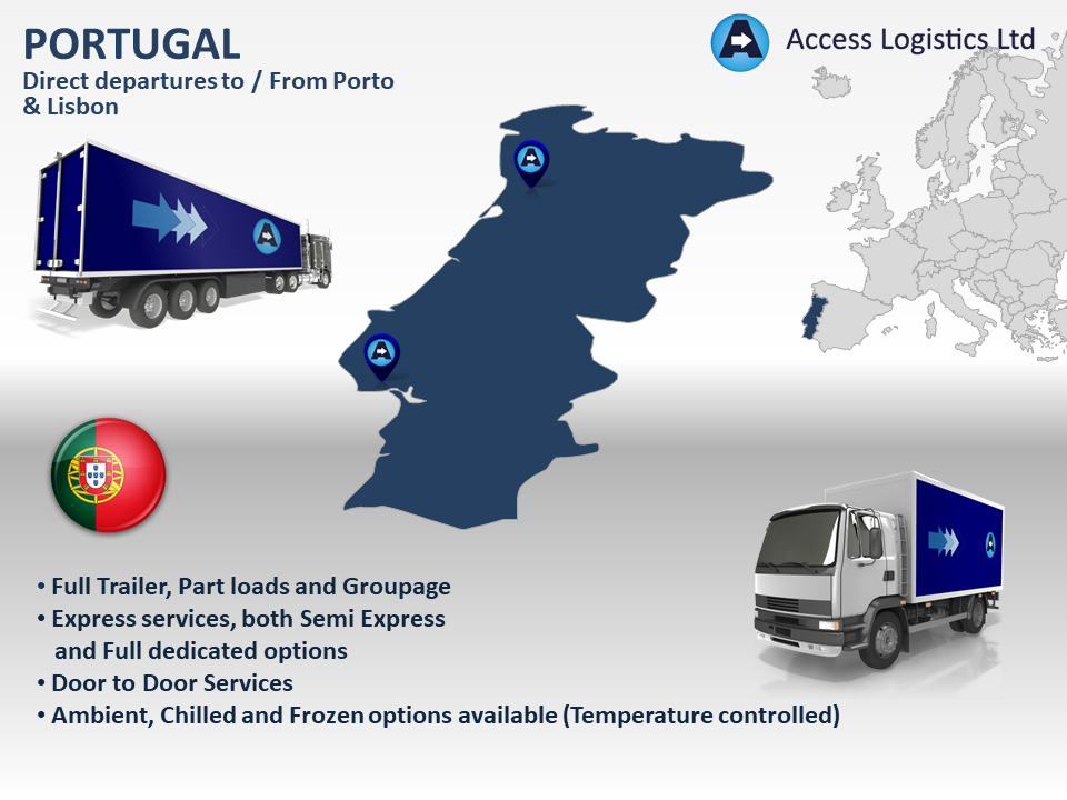 Freight to and from Portugal map